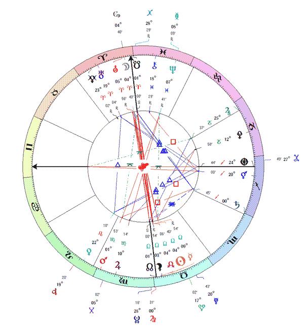 Eclipse de 27/09/2015, Brasília, DF.