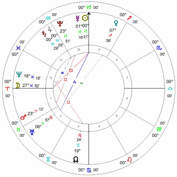 Conjunção Júpiter-Saturno - 21 de dezembro de 2020.
