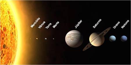 Representação do sistema solar