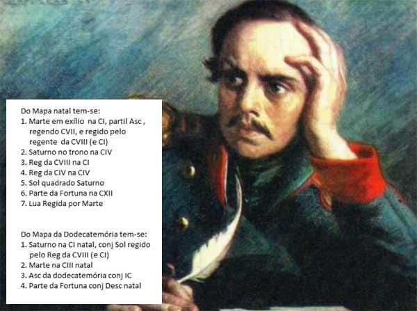 Mikhail Lermontov - Interpretação da Dodecatomória