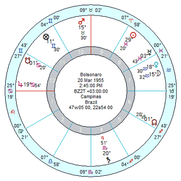 Jair Bolsonaro, mapa com base na certidão de nascimento
