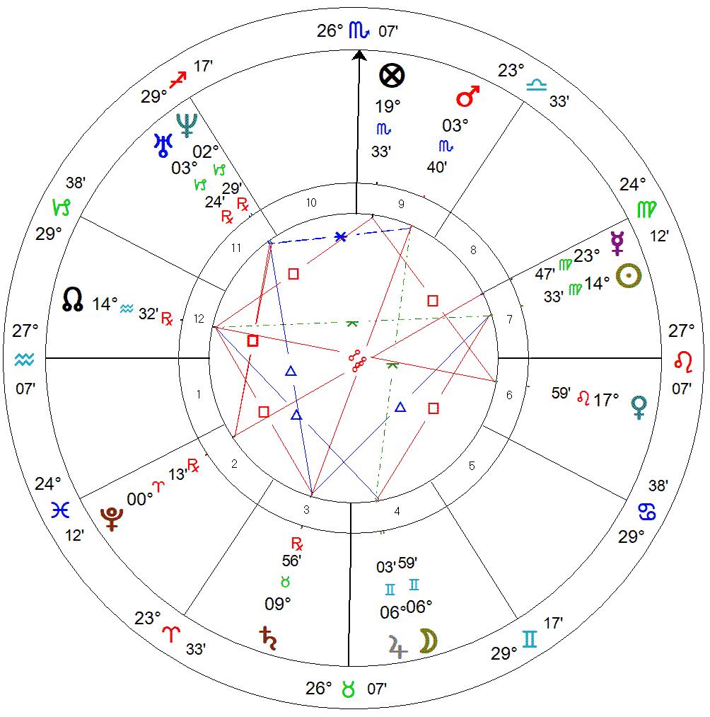 Gritp do Ipiranga - 7.9.1822, 16h30 - São Paulo, SP.