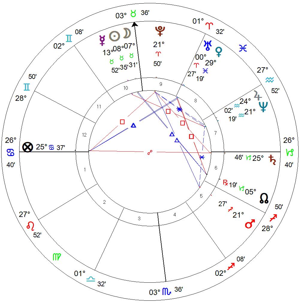 Pedro Américo - Carta especulativa